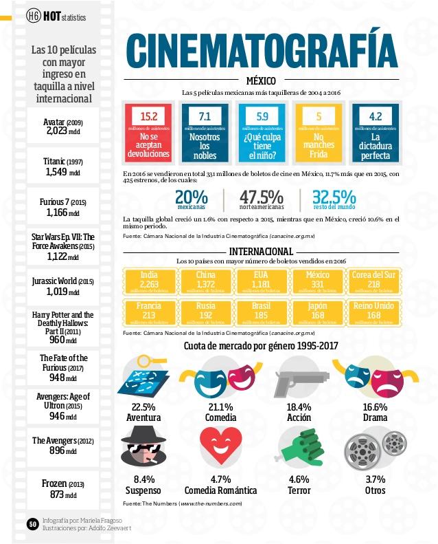 infografa-cinematografa-1-638