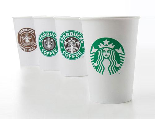 Evolución de los logos de las marcas más famosas - Evolución logos portada